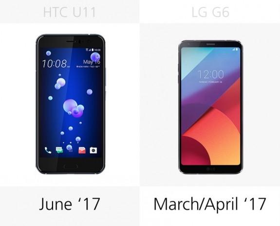 HTC U11 mi, LG G6 mı hangisini almalısınız? - Page 2