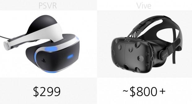 HTC Vive ve Sony PlayStation VR karşılaştırma - Page 1