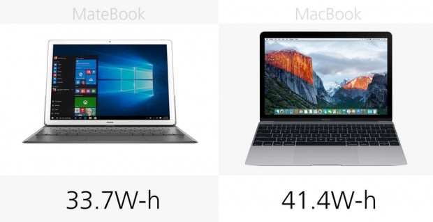 Huawei MateBook ve 12-inç MacBook karşılaştırma - Page 1