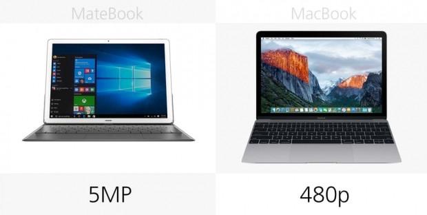 Huawei MateBook ve 12-inç MacBook karşılaştırma - Page 3