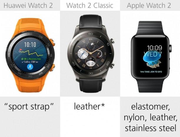 Huawei Watch 2 ve Apple Watch Series 2 karşılaştırma - Page 2