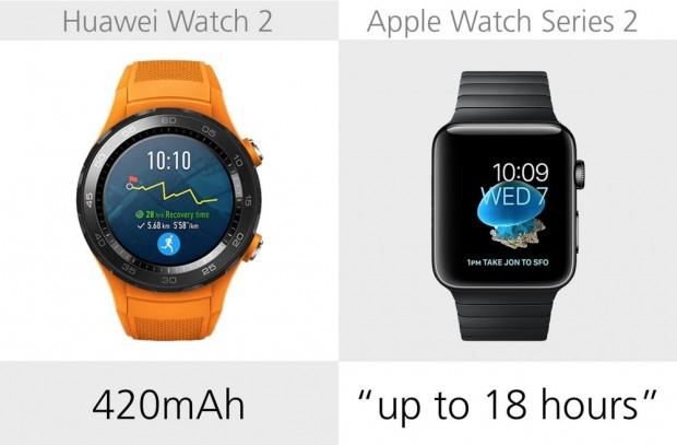 Huawei Watch 2 ve Apple Watch Series 2 karşılaştırma - Page 3