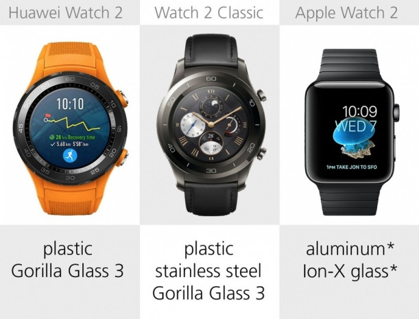 Huawei Watch 2 ve Apple Watch Series 2 karşılaştırma - Page 4