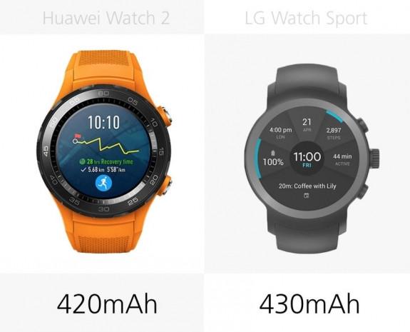 Huawei Watch 2 ve LG Watch Sport karşılaştırma - Page 2