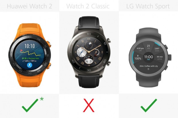 Huawei Watch 2 ve LG Watch Sport karşılaştırma - Page 4