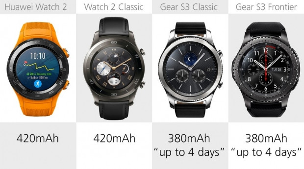 Huawei Watch 2 ve Samsung Gear S3 karşılaştırma - Page 1