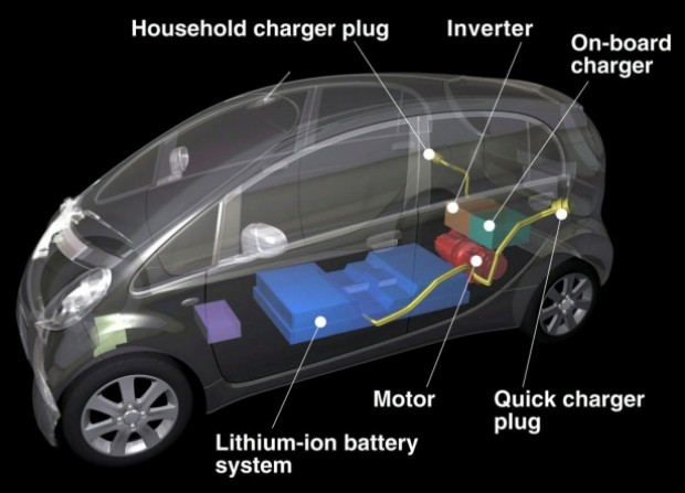 İ-Miev 100 km'de 2.5 liralık elektrik tüketiyor - Page 2