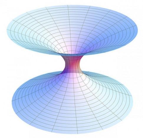İçinde Yaşadığımız Evren İle İlgili 8 Teori - Page 2