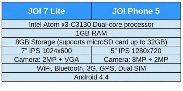 Intel Atom X3 işlemcili ilk akıllı telefon ve tablet - Page 2