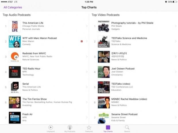 iOS 9 ekran görüntüleri - Page 4