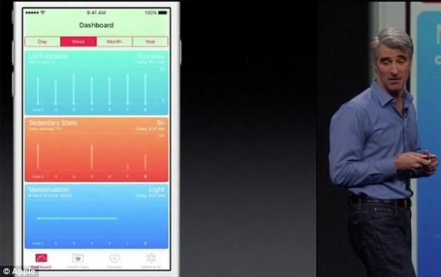 iOS 9 özel hayatınızın nasıl gittiğini bilmek istiyor! - Page 3