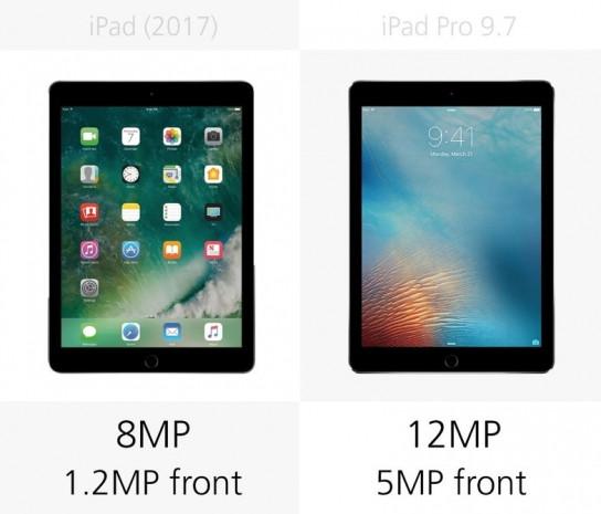 iPad (2017) ve iPad Pro 9.7 karşılaştırma - Page 2