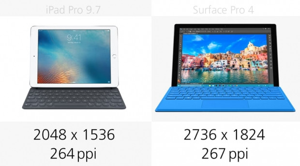 iPad Pro 9.7 ve Microsoft Surface Pro 4 karşılaştırma - Page 1