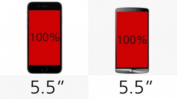 iPhone 6 Plus ve LG G3 görsel karşılaştırma - Page 3