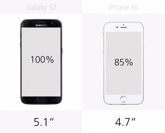 iPhone 6S-Galaxy S7 karşılaştırması - Page 4