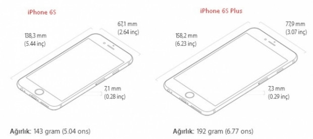 iPhone 6S ile iPhone 6S Plus arasındaki farklar - Page 1