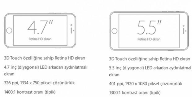 iPhone 6S ile iPhone 6S Plus arasındaki farklar - Page 2