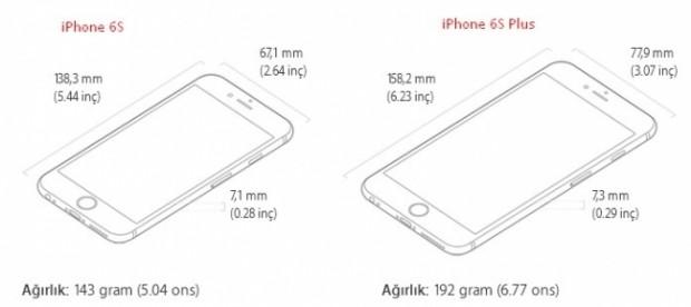 iPhone 6S ile iPhone 6S Plus arasındaki farkları biliyor musunuz? - Page 1