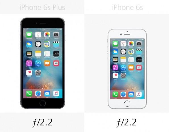 iPhone 5-5S, iPhone 6-6 Plus ve iPhone 6S ailesi karşı karşıya - Page 1