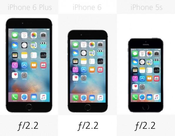 iPhone 5-5S, iPhone 6-6 Plus ve iPhone 6S ailesi karşı karşıya - Page 2