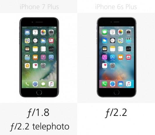 iPhone 6s Plus ve iPhone 7 Plus karşılaştırma - Page 1