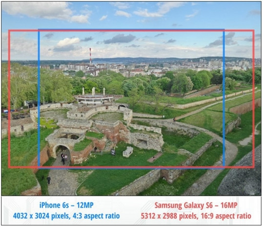 iPhone 6s ve Galaxy S6 kamera karşılaştırması - Page 1