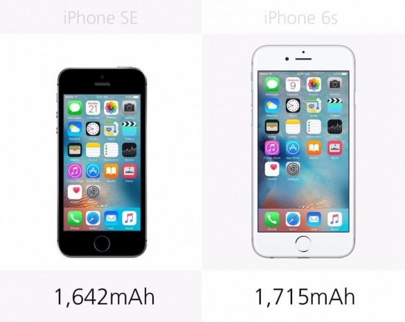 iPhone 6s ve iPhone SE karşılaştırma - Page 4