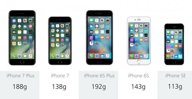 iPhone 7 Plus, iPhone 7, 6s Plus, 6s ve SE karşılaştırma - Page 1