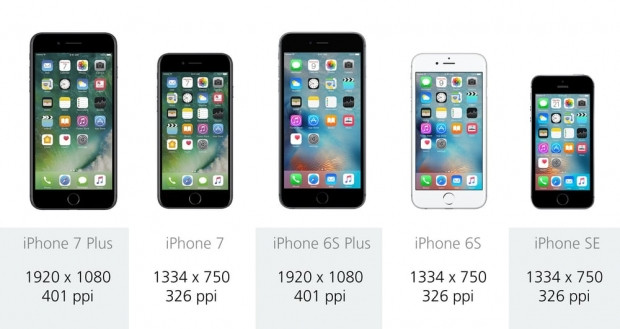 iPhone 7 Plus, iPhone 7, 6s Plus, 6s ve SE karşılaştırma - Page 4