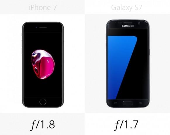 iPhone 7 ve Samsung Galaxy S7 karşılaştırma - Page 1