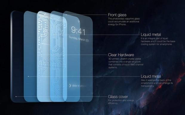iPhone 7S'de ki tüm yenilikler ve detaylar - Page 1