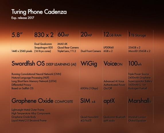 iPhone 7'yi gölgede bırakan telefon! - Page 1