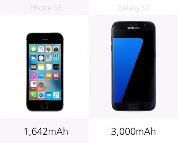 iPhone SE ve Samsung Galaxy S7 karşılaştırma - Page 1