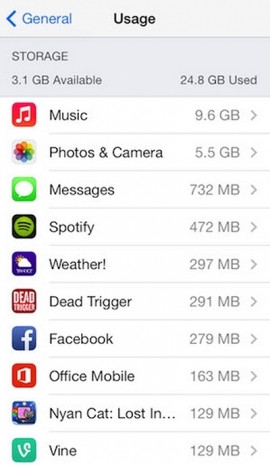 iPhone'ları hızlandırmanın yolları - Page 1