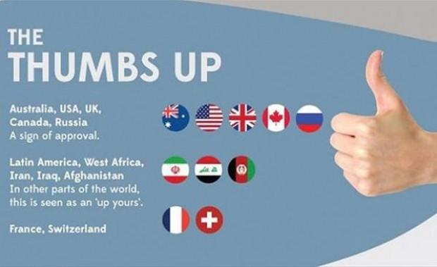 İşaretlerin farklı ülkelerde anlamları - Page 3