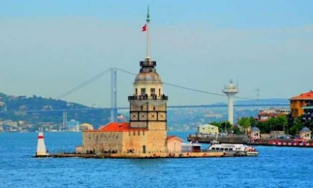 İstanbul'un yaşam kalitesi ölçüldü - Page 2