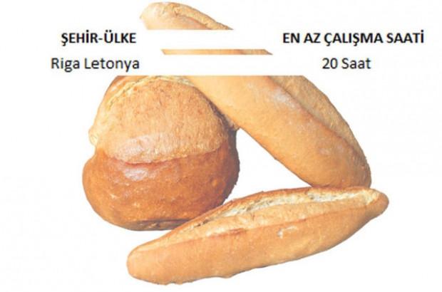 İşte 1 kilo ekmek almak için ülke ülke çalışma bedeli! - Page 4