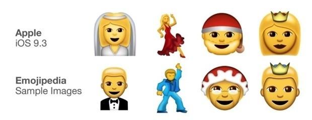 İşte kullanıma giren yeni emoji'ler - Page 3