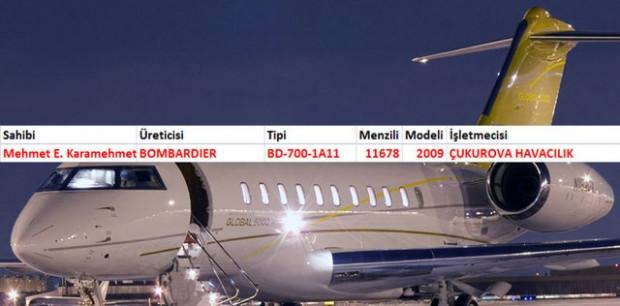 İşte patronların sahip olduğu jetlerinin modeli ve menzilleri - Page 1