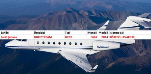 İşte patronların sahip olduğu jetlerinin modeli ve menzilleri - Page 2