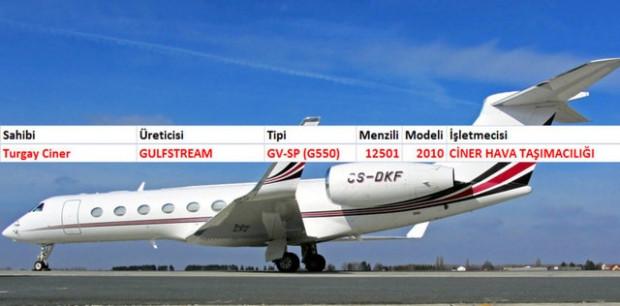 İşte patronların sahip olduğu jetlerinin modeli ve menzilleri - Page 3