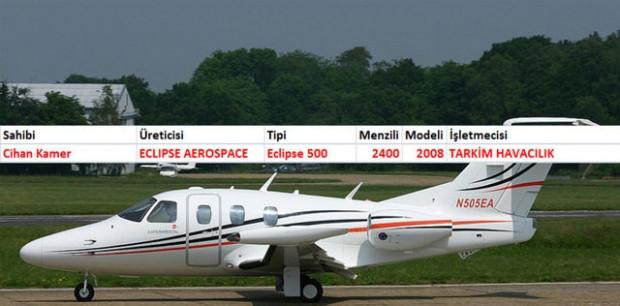 İşte patronların sahip olduğu jetlerinin modeli ve menzilleri - Page 4