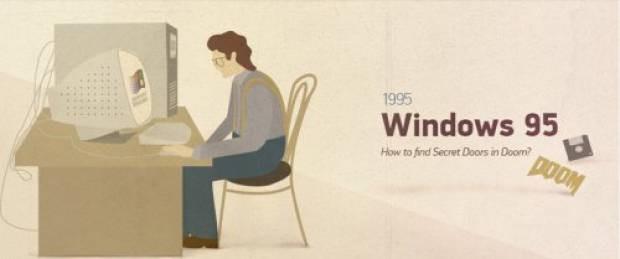 İşte Windows'un gelişim aşamaları..! - Page 1