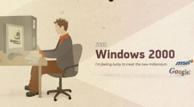 İşte Windows'un gelişim aşamaları..! - Page 3