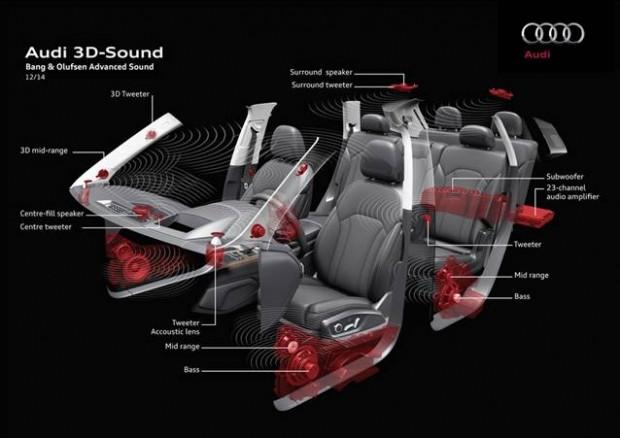 İşte yeni Audi Q7'nin ses sistemi! - Page 1