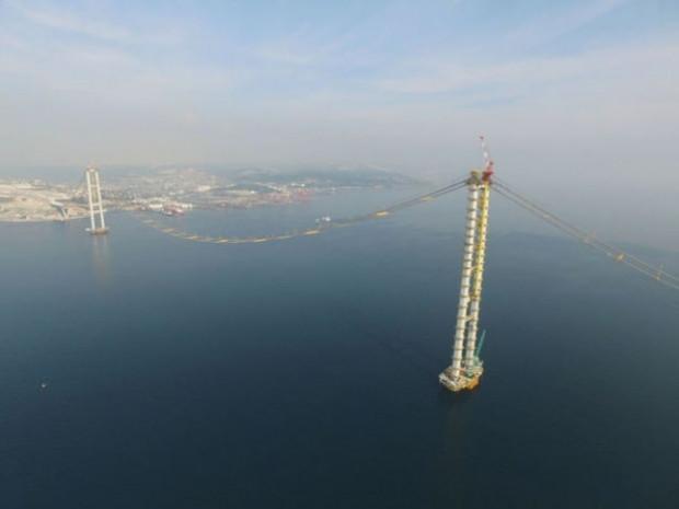 İzmir Körfez Geçişiyle yapay ada geliyor - Page 3