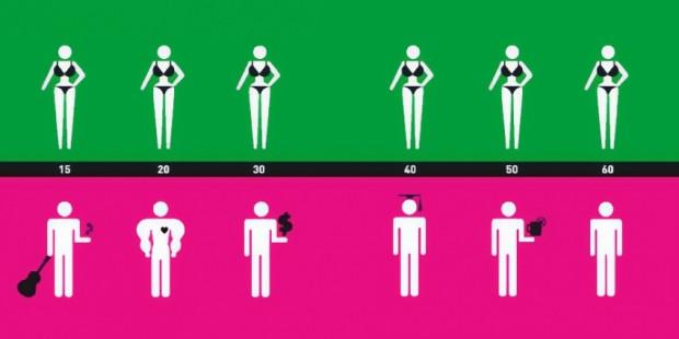 Kadın ve erkek arasındaki bakış farkı - Page 3