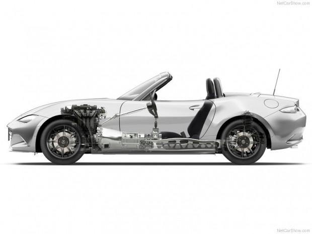 Karşınızda 2015 Mazda MX 5 - Page 3