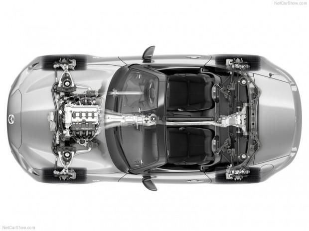 Karşınızda 2015 Mazda MX 5 - Page 4