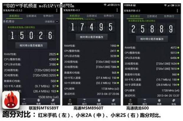 Karşınızda Xiaomi Hongmi - Page 4